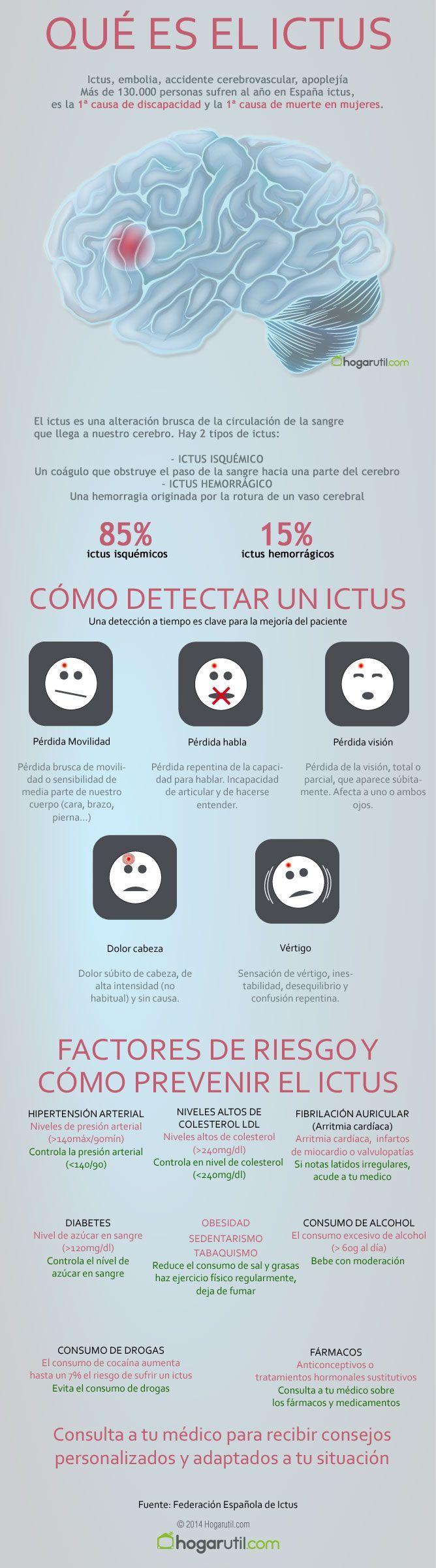 infografia-ictus.jpg